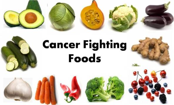 Best Foods for Fighting Cancer Kenya